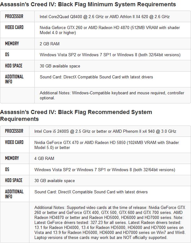 [PC] โหลดเกมส์ ASSASSIN'S CREED IV : BLACK FLAG